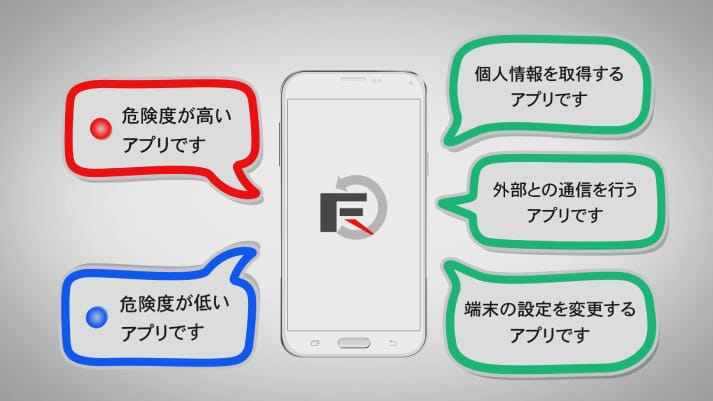 Androidセキュリティアプリ動画制作