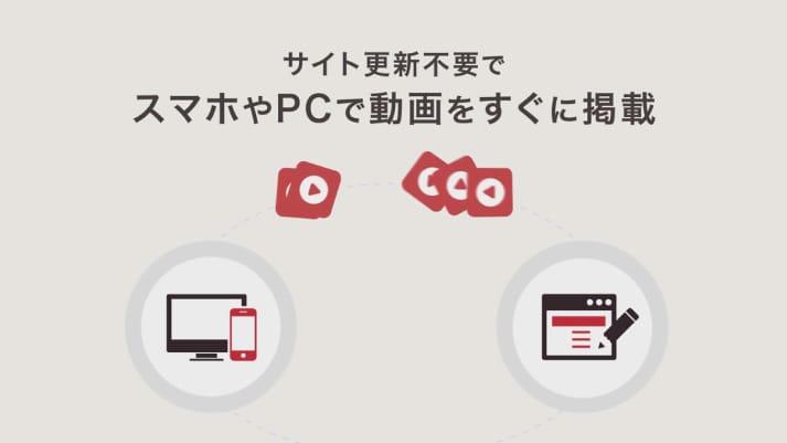 動画運用システムプロモーション動画制作